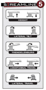 Streamline surgical table movements